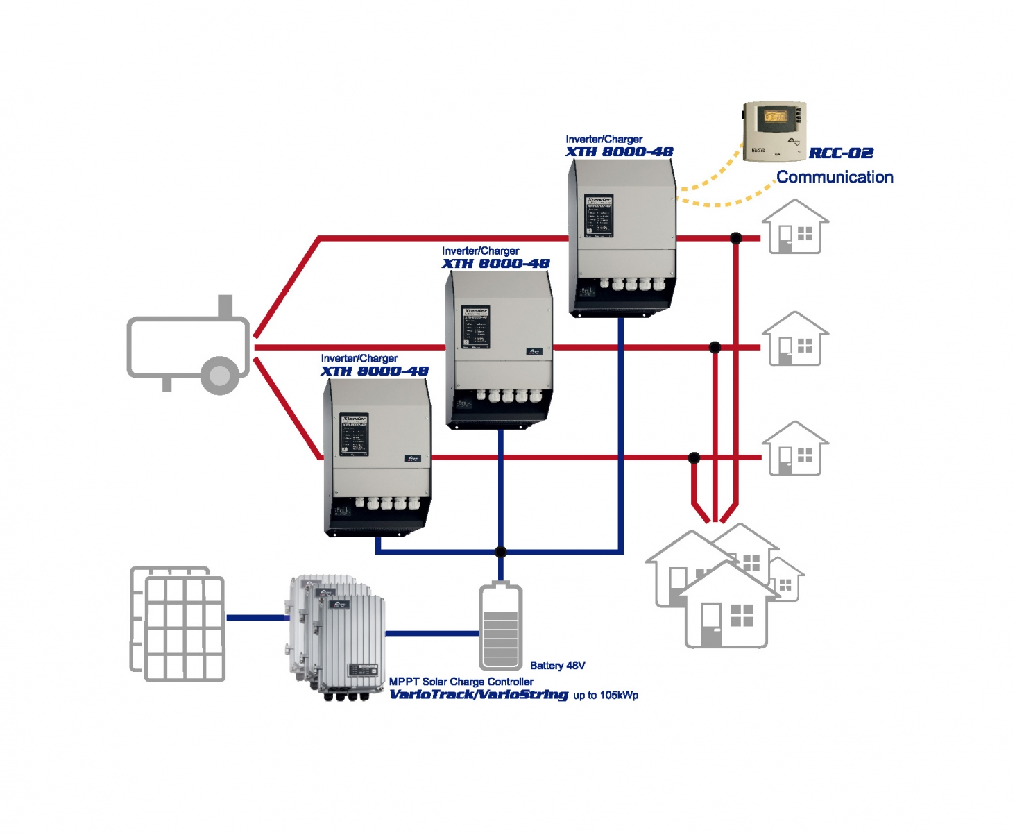 Single Line Diagram For House Wiring also Xtender Series as well Max Current 16A International 3 Phase 60158008839 likewise Generator Synchronization furthermore 32q29n. on single phase generator wiring diagram